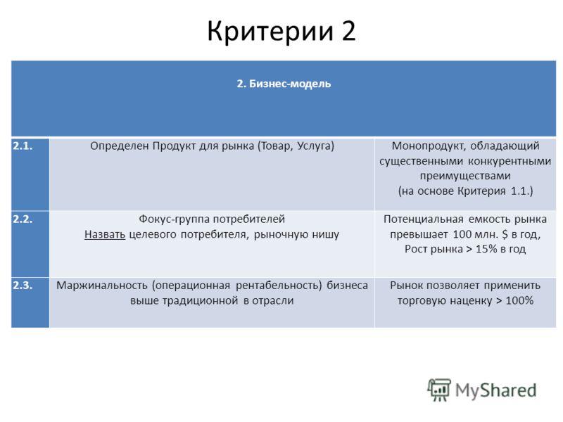 Критерии 2 2. Бизнес-модель 2.1.Определен Продукт для рынка (Товар, Услуга)Монопродукт, обладающий существенными конкурентными преимуществами (на основе Критерия 1.1.) 2.2.Фокус-группа потребителей Назвать целевого потребителя, рыночную нишу Потенциа