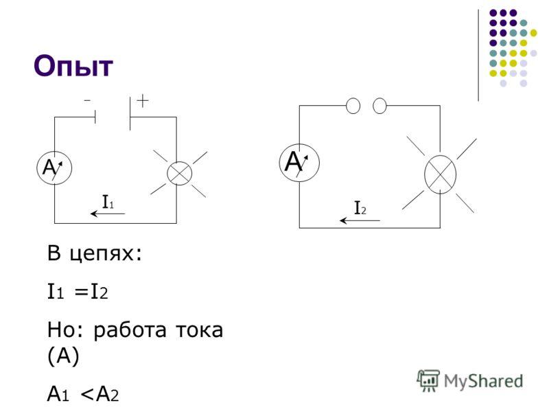 Опыт В цепях: I 1 =I 2 Но: работа тока (А) А 1