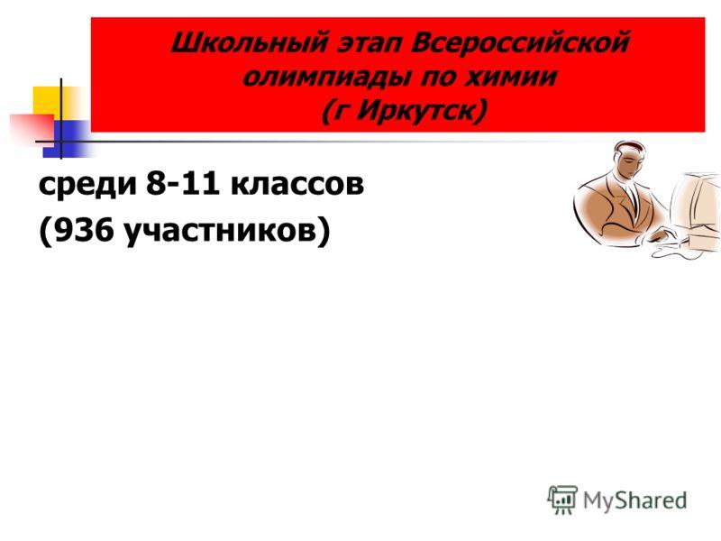 Школьный этап Всероссийской олимпиады по химии (г Иркутск) среди 8-11 классов (936 участников)