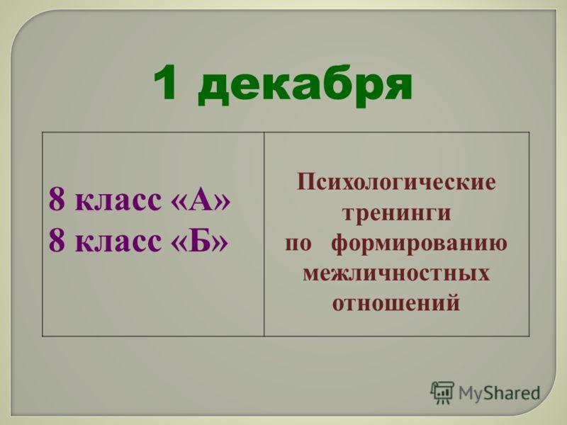 1 декабря 8 класс «А» 8 класс «Б» Психологические тренинги по формированию межличностных отношений