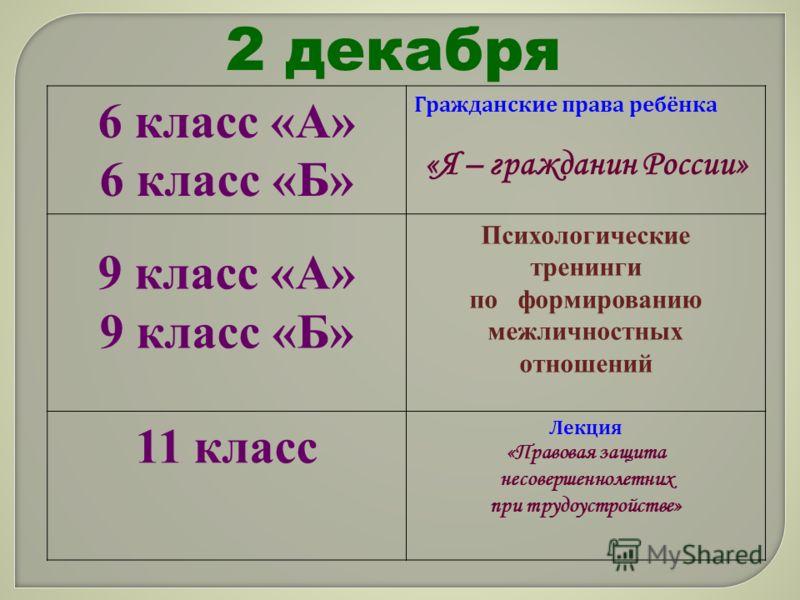 2 декабря 6 класс «А» 6 класс «Б» Гражданские права ребёнка «Я – гражданин России» 9 класс «А» 9 класс «Б» Психологические тренинги по формированию межличностных отношений 11 класс Лекция «Правовая защита несовершеннолетних при трудоустройстве»
