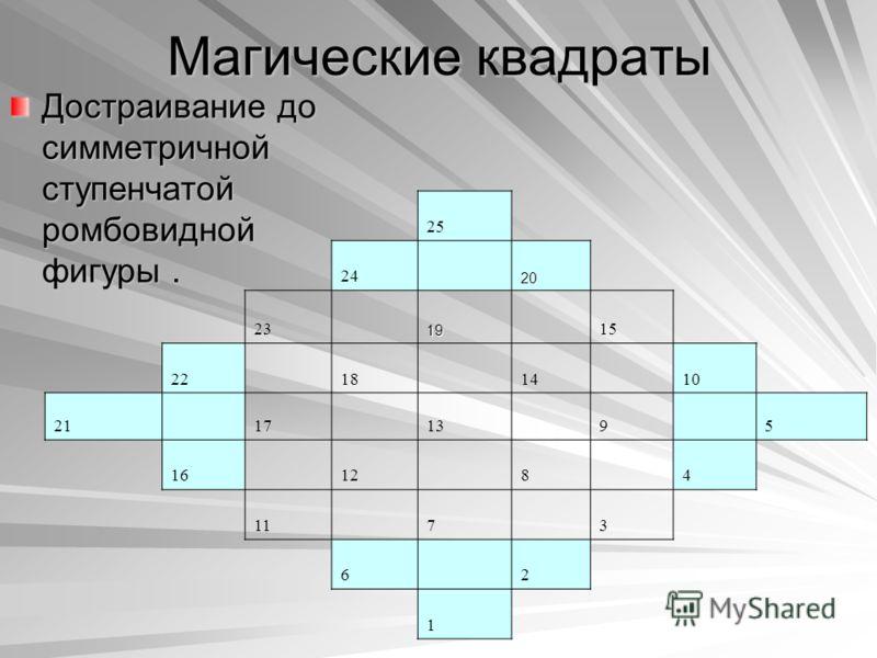 Магические квадраты Достраивание до симметричной ступенчатой ромбовидной фигуры. 25 2420 23 19 15 22 18 14 10 21 17 13 9 5 16 12 8 4 11 7 3 6 2 1