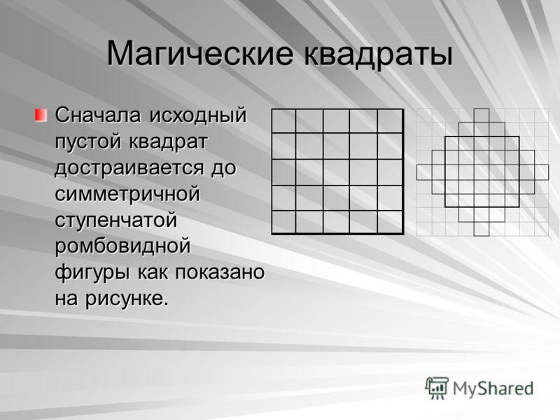Магические квадраты Сначала исходный пустой квадрат достраивается до симметричной ступенчатой ромбовидной фигуры как показано на рисунке.