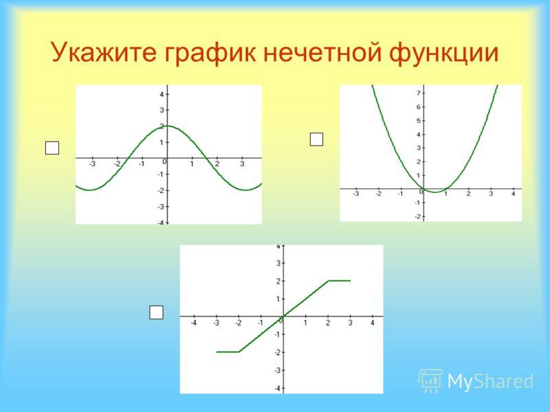 Укажите график нечетной функции