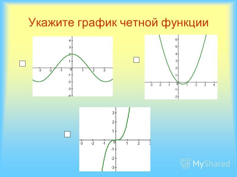 Укажите график четной функции