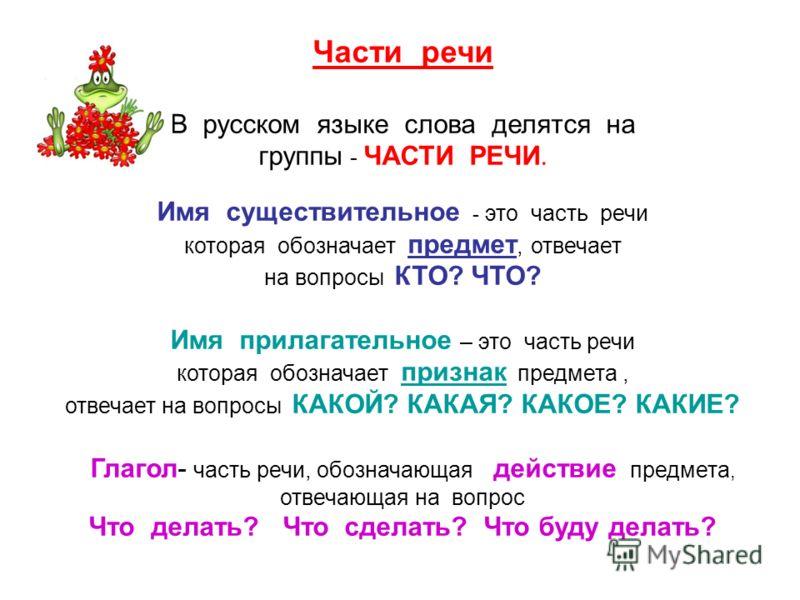 Части речи В русском языке слова делятся на группы - ЧАСТИ РЕЧИ. Имя существительное - это часть речи которая обозначает предмет, отвечает на вопросы КТО? ЧТО? Имя прилагательное – это часть речи которая обозначает признак предмета, отвечает на вопро