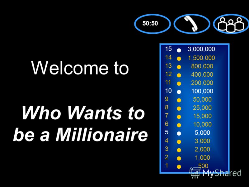 Who wants to be a millionaire? Сделала презентацию-игру преподаватель МБОУ СОШ 4, г. Воронеж Мухопад Виталина Анатольевна