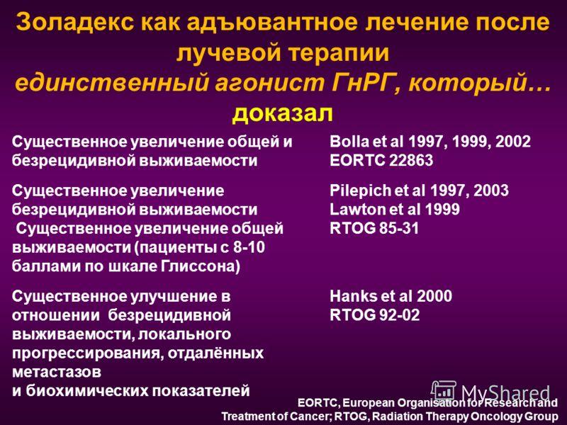 Золадекс как адъювантное лечение после лучевой терапии единственный агонист ГнРГ, который… доказал Bolla et al 1997, 1999, 2002 EORTC 22863 Pilepich et al 1997, 2003 Lawton et al 1999 RTOG 85-31 Hanks et al 2000 RTOG 92-02 Существенное увеличение общ