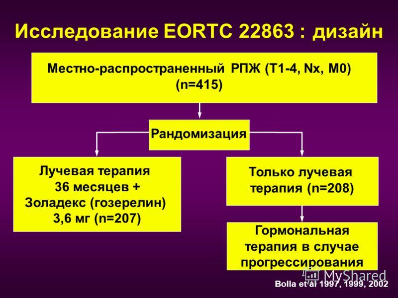 Исследование EORTC 22863 : дизайн Местно-распространенный РПЖ (T1-4, Nx, M0) (n=415) Рандомизация Лучевая терапия 36 месяцев + Золадекс (гозерелин) 3,6 мг (n=207) Только лучевая терапия (n=208) Гормональная терапия в случае прогрессирования Bolla et
