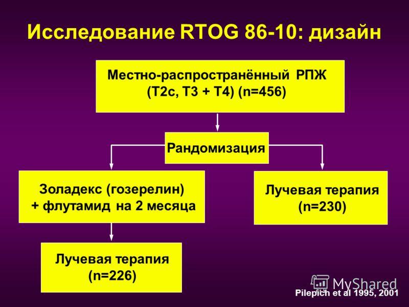 Рандомизация Золадекс (гозерелин) + флутамид на 2 месяца Лучевая терапия (n=230) Исследование RTOG 86-10: дизайн Местно-распространённый РПЖ (T2c, T3 + T4) (n=456) Лучевая терапия (n=226) Pilepich et al 1995, 2001