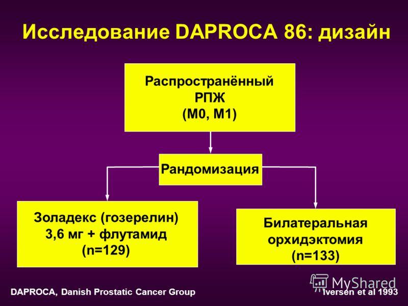 Исследование DAPROCA 86: дизайн Распространённый РПЖ (M0, M1) Рандомизация Золадекс (гозерелин) 3,6 мг + флутамид (n=129) Билатеральная орхидэктомия (n=133) Iversen et al 1993 DAPROCA, Danish Prostatic Cancer Group
