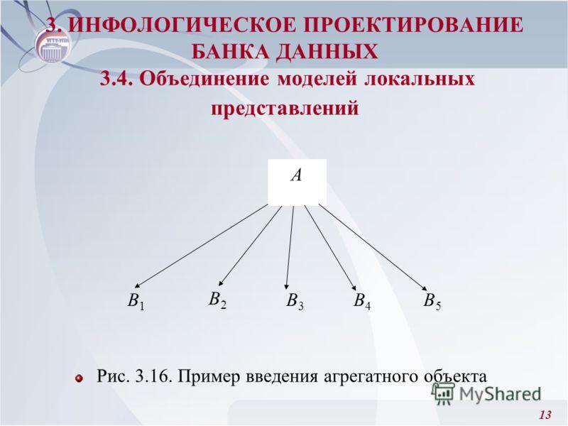 13 Рис. 3.16. Пример введения агрегатного объекта 3. ИНФОЛОГИЧЕСКОЕ ПРОЕКТИРОВАНИЕ БАНКА ДАННЫХ 3.4. Объединение моделей локальных представлений A B1B1 B2B2 B3B3 B4B4 B5B5