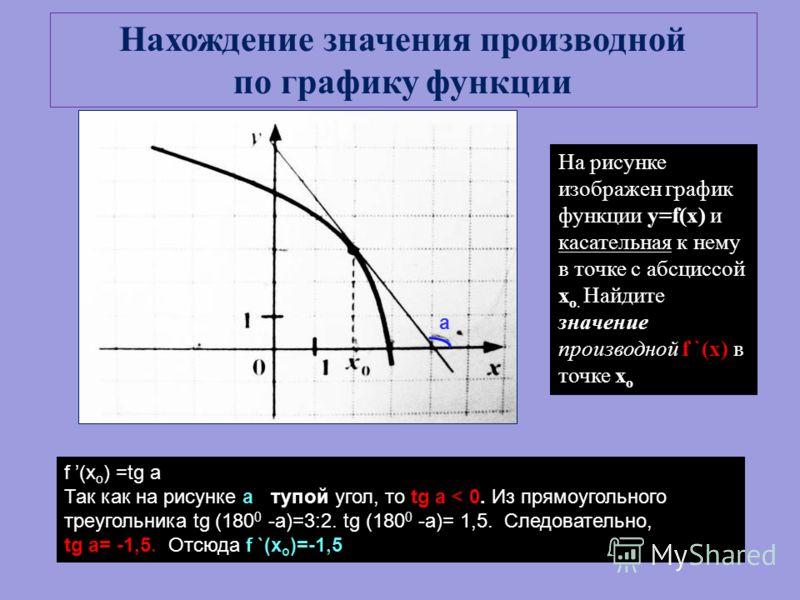 На рисунке изображен график функции y=f(x) и касательная к нему в точке с абсциссой х о. Найдите значение производной f `(x) в точке х о f (x o ) =tg a Так как на рисунке а - тупой угол, то tg a < 0. Из прямоугольного треугольника tg (180 0 -a)=3:2.
