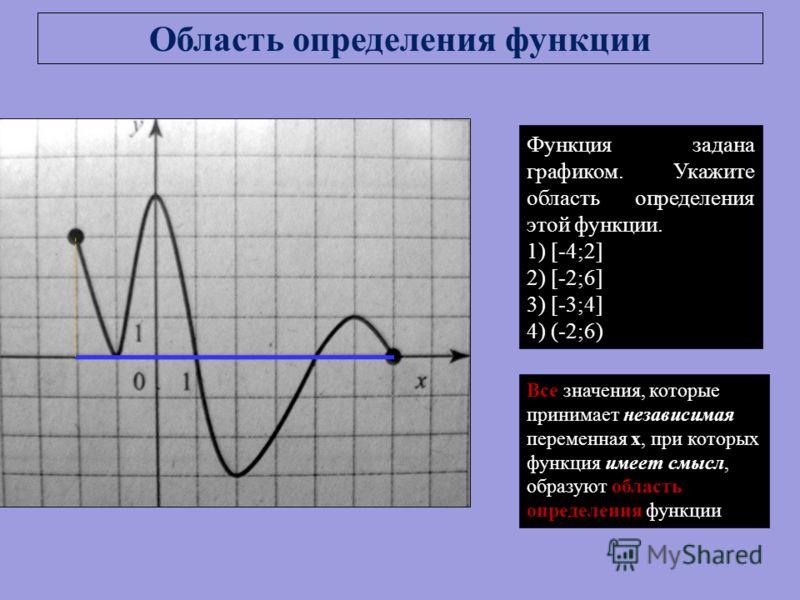 Функция задана графиком. Укажите область определения этой функции. 1) [-4;2] 2) [-2;6] 3) [-3;4] 4) (-2;6) Область определения функции Все значения, которые принимает независимая переменная х, при которых функция имеет смысл, образуют область определ