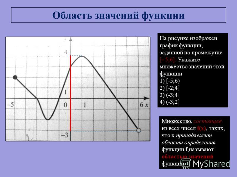 На рисунке изображен график функции, заданной на промежутке [- 5;6]. Укажите множество значений этой функции 1) [-5;6) 2) [-2;4] 3) (-3;4] 4) (-3;2] Область значений функции Множество, состоящее из всех чисел f(x), таких, что х принадлежит области оп