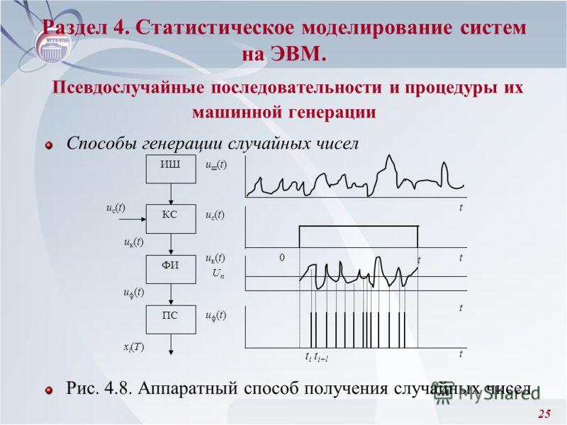 25 Раздел 4. Статистическое моделирование систем на ЭВМ. Псевдослучайные последовательности и процедуры их машинной генерации Способы генерации случайных чисел Рис. 4.8. Аппаратный способ получения случайных чисел UnUn 0 t i t i+l t t t иф(t)иф(t) ик