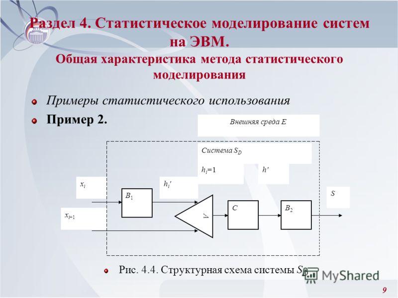 9 Раздел 4. Статистическое моделирование систем на ЭВМ. Общая характеристика метода статистического моделирования Примеры статистического использования Пример 2. Рис. 4.4. Структурная схема системы S D В1В1 CВ2В2 А хiхi х i+1 hi'hi' hi=1hi=1h' S Внеш
