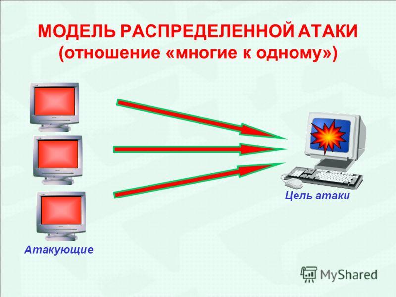 Атакующие Цель атаки МОДЕЛЬ РАСПРЕДЕЛЕННОЙ АТАКИ (отношение «многие к одному»)