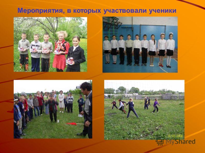 Мероприятия, в которых участвовали ученики
