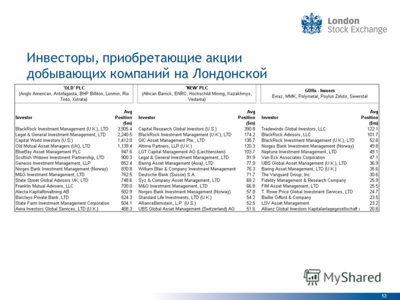 12 Инвесторы, приобретающие акции добывающих компаний на Лондонской фондовой бирже