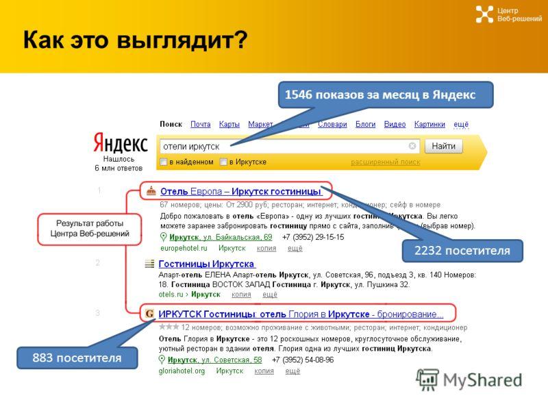 Как это выглядит? Центр Веб-решений 2232 посетителя 883 посетителя 1546 показов за месяц в Яндекс