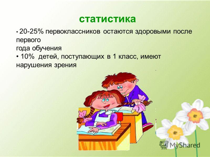 статистика 20-25% первоклассников остаются здоровыми после первого года обучения 10% детей, поступающих в 1 класс, имеют нарушения зрения
