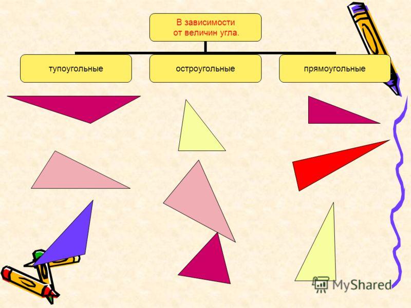 В зависимости от величин угла. тупоугольныеостроугольныепрямоугольные