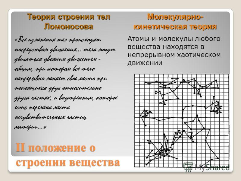 II положение о строении вещества Теория строения тел Ломоносова Молекулярно- кинетическая теория « Все изменения тел происходят посредством движения… тела могут двигаться двояким движением - общим, при котором все тело непрерывно меняет свое место пр