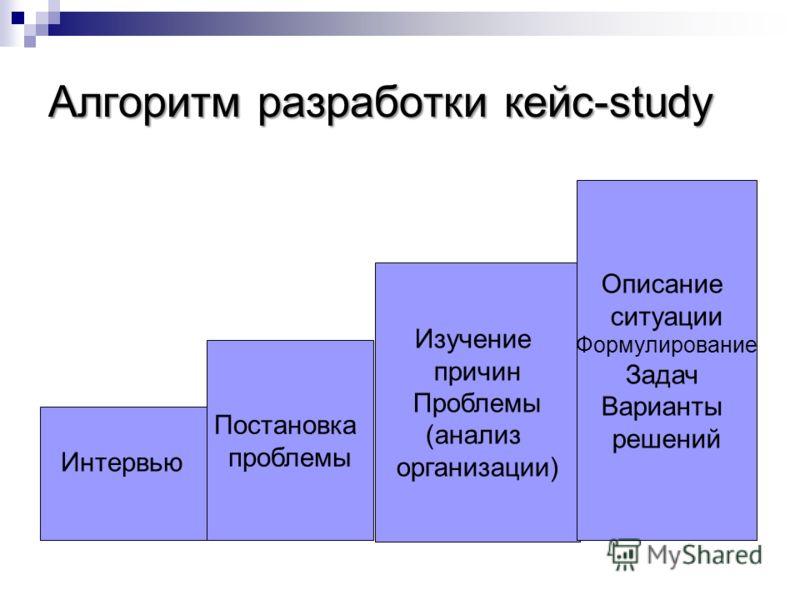 Алгоритм разработки кейс-study Интервью Постановка проблемы Изучение причин Проблемы (анализ организации) Описание ситуации Формулирование Задач Варианты решений
