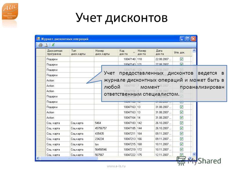 Учет дисконтов www.a-is.ru Учет предоставленных дисконтов ведется в журнале дисконтных операций и может быть в любой момент проанализирован ответственным специалистом.