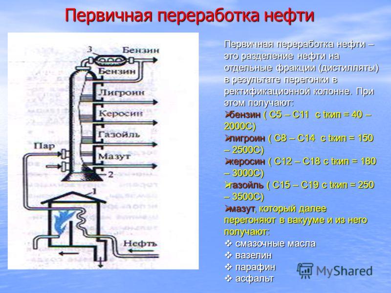 Первичная переработка нефти Первичная переработка нефти – это разделение нефти на отдельные фракции (дистилляты) в результате перегонки в ректификационной колонне. При этом получают: бензин ( С5 – С11 с tкип = 40 – 2000С) бензин ( С5 – С11 с tкип = 4