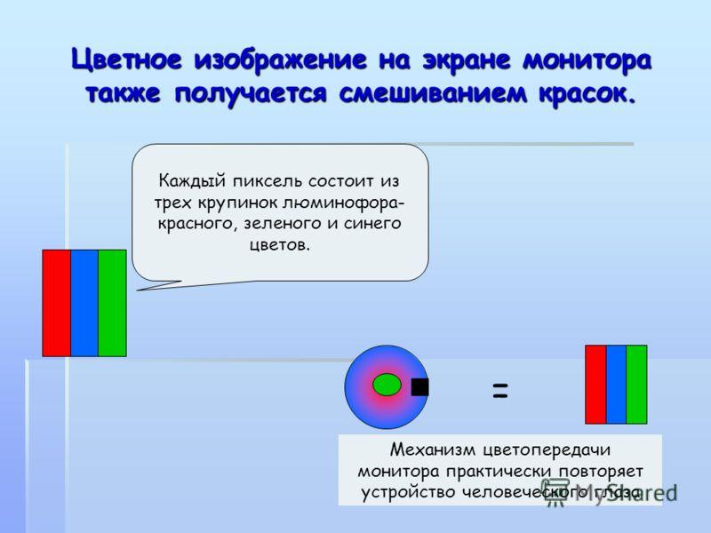 Цветное изображение на экране монитора также получается смешиванием красок. Каждый пиксель состоит из трех крупинок люминофора- красного, зеленого и синего цветов. = Механизм цветопередачи монитора практически повторяет устройство человеческого глаза