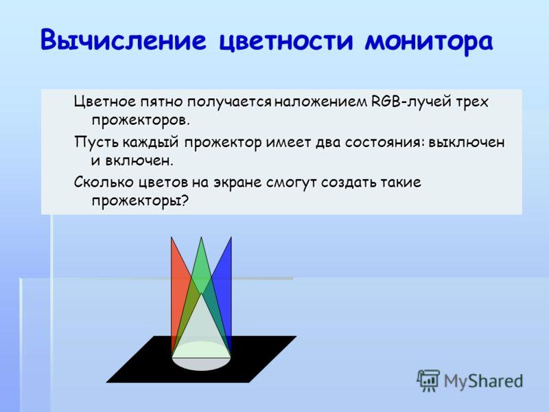 Цветное пятно получается наложением RGB-лучей трех прожекторов. Пусть каждый прожектор имеет два состояния: выключен и включен. Сколько цветов на экране смогут создать такие прожекторы? Вычисление цветности монитора