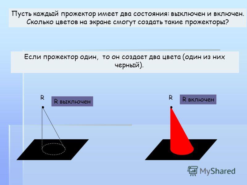 Если прожектор один, то он создает два цвета (один из них черный). R R выключен R R включен Пусть каждый прожектор имеет два состояния: выключен и включен. Сколько цветов на экране смогут создать такие прожекторы?