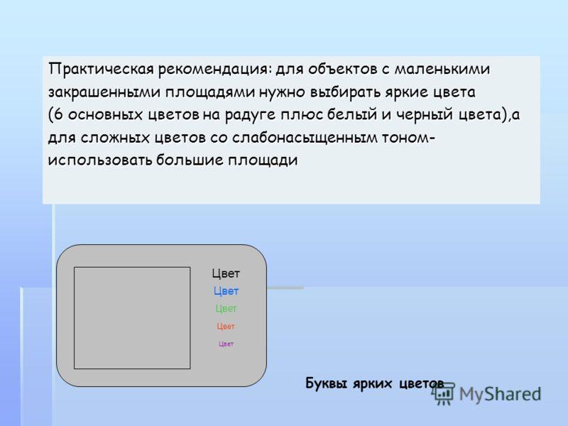 Практическая рекомендация: для объектов с маленькими закрашенными площадями нужно выбирать яркие цвета (6 основных цветов на радуге плюс белый и черный цвета),а для сложных цветов со слабонасыщенным тоном- использовать большие площади Буквы ярких цве