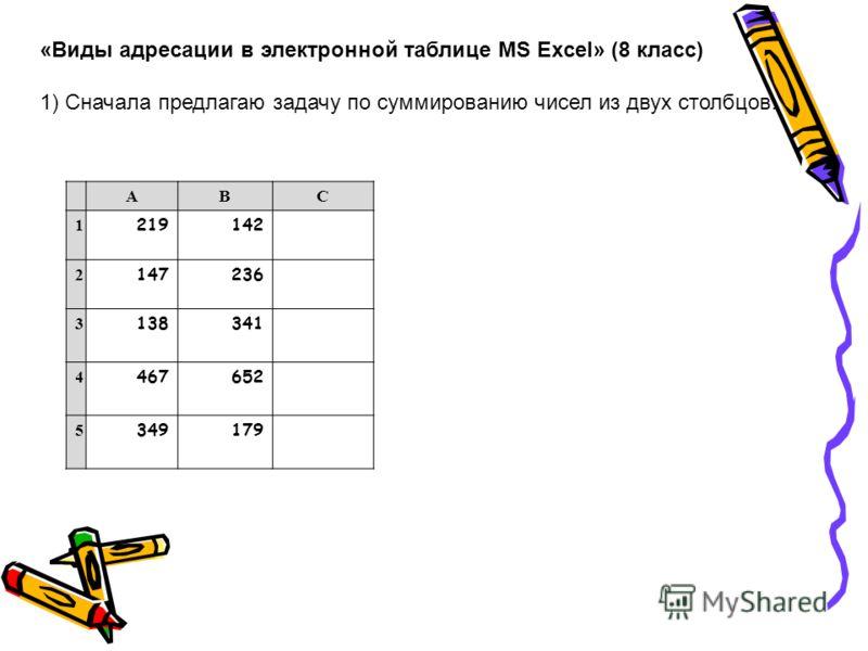 АВС 1 219142 2 147236 3 138341 4 467652 5 349179 «Виды адресации в электронной таблице MS Excel» (8 класс) 1) Сначала предлагаю задачу по суммированию чисел из двух столбцов.
