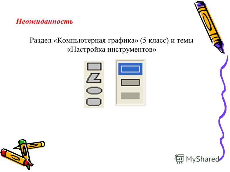 Раздел «Компьютерная графика» (5 класс) и темы «Настройка инструментов» Неожиданность