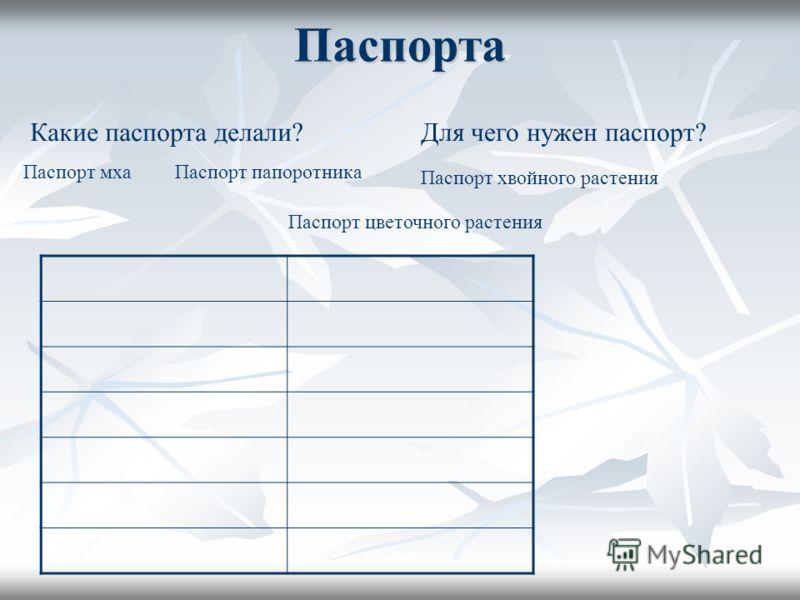 Паспорта Какие паспорта делали?Для чего нужен паспорт? Паспорт мха Паспорт хвойного растения Паспорт папоротника Паспорт цветочного растения
