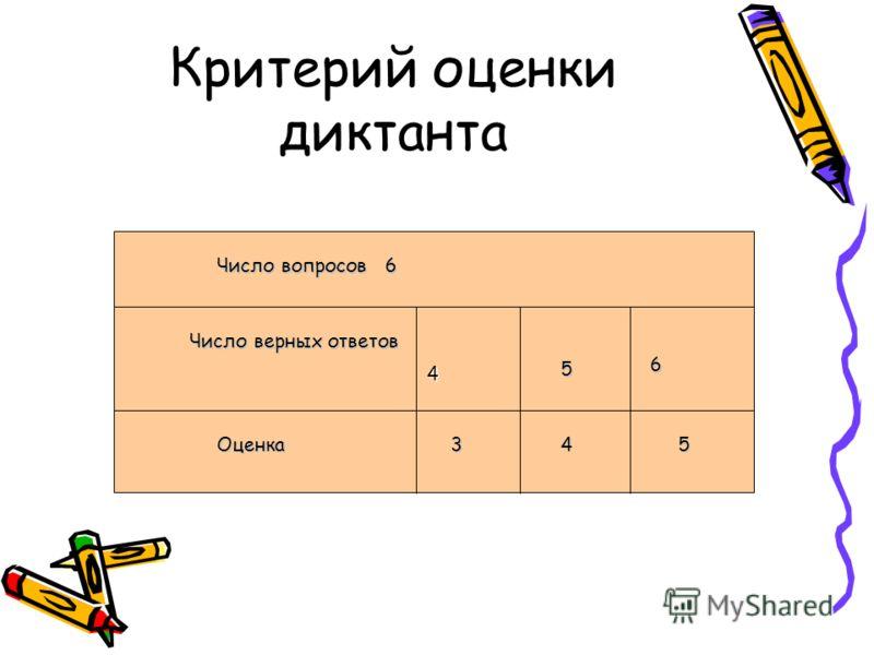 Критерий оценки диктанта 4 Число вопросов 6 Число верных ответов Оценка 5 6 345