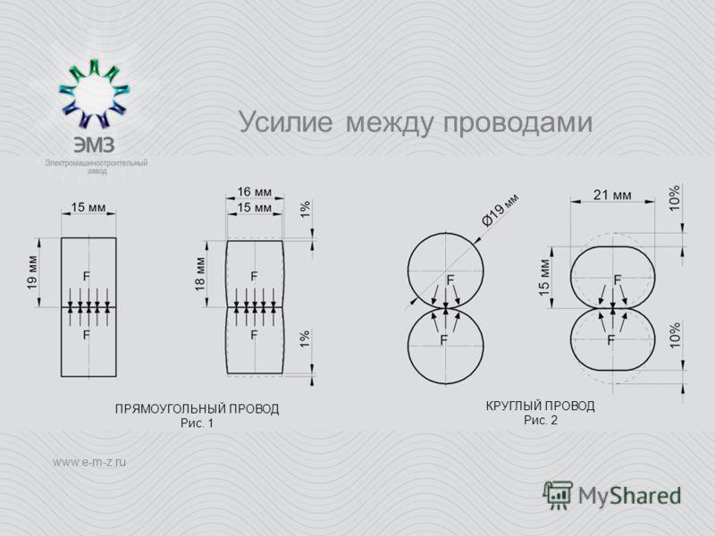 Усилие между проводами www.e-m-z.ru КРУГЛЫЙ ПРОВОД Рис. 2 ПРЯМОУГОЛЬНЫЙ ПРОВОД Рис. 1
