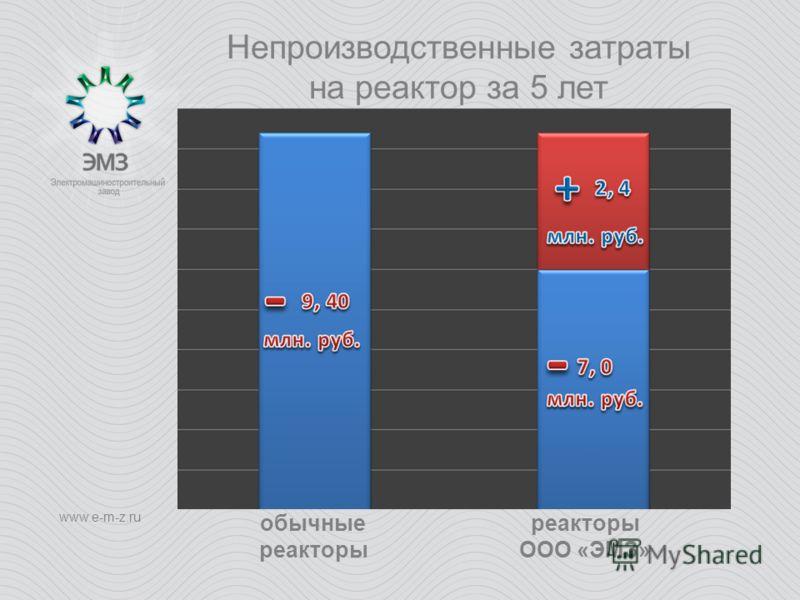 Непроизводственные затраты на реактор за 5 лет www.e-m-z.ru обычные реакторы реакторы ООО «ЭМЗ»