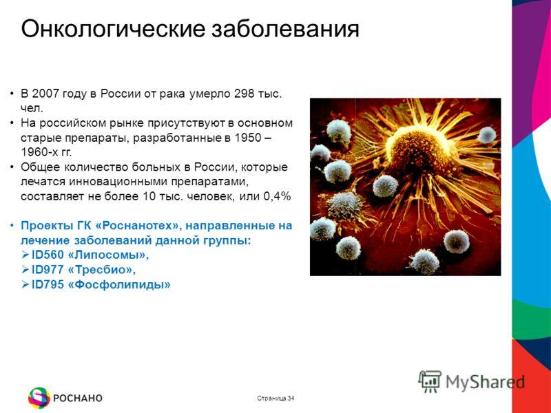 Онкологические заболевания В 2007 году в России от рака умерло 298 тыс. чел. На российском рынке присутствуют в основном старые препараты, разработанные в 1950 – 1960-х гг. Общее количество больных в России, которые лечатся инновационными препаратами