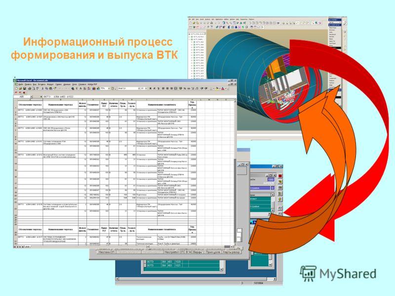 . Информационный процесс формирования и выпуска ВТК