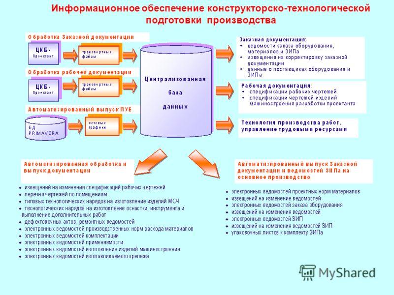 Информационное обеспечение конструкторско-технологической подготовки производства