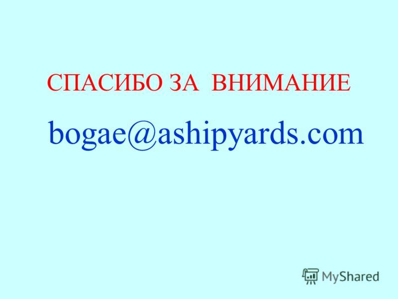 СПАСИБО ЗА ВНИМАНИЕ bogae@ashipyards.com
