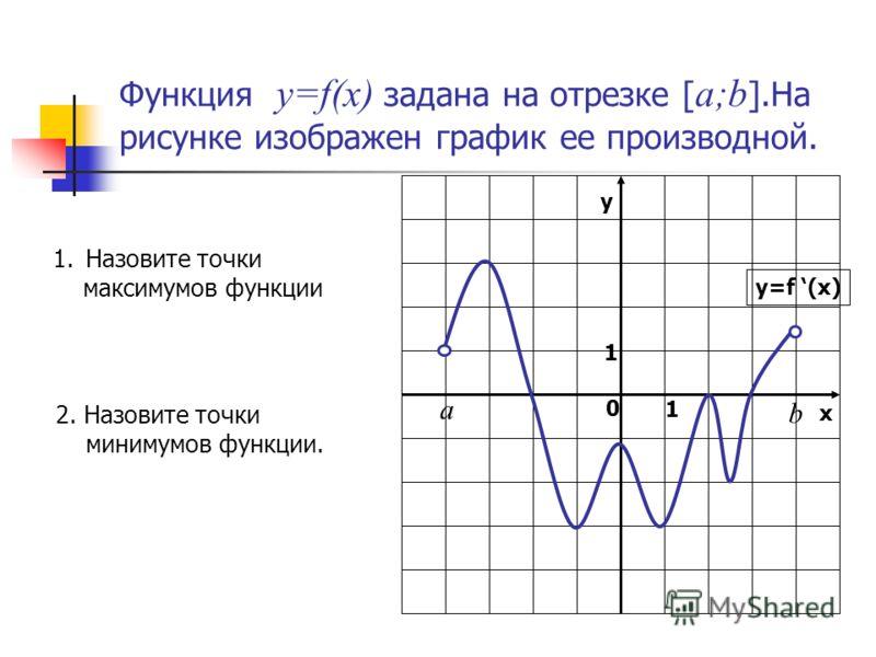 Функция y=f(x) задана на отрезке [ a;b ].На рисунке изображен график ее производной. у х 0 1 1 y=f (x) b а 1.Назовите точки максимумов функции 2. Назовите точки минимумов функции.