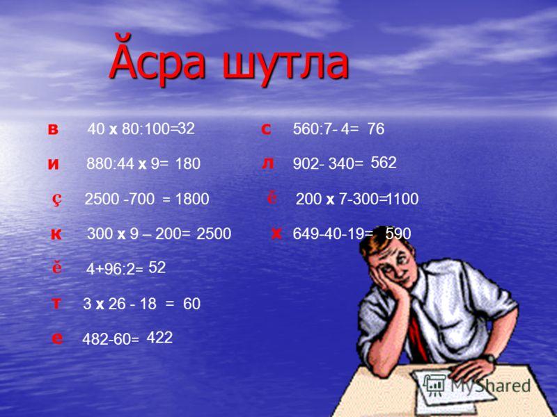 1 Ăсра шутла 40 х 80:100= 880:44 х 9= 2500 -700 = 300 х 9 – 200= 4+96:2 = 3 х 26 - 18 = 482-60 = 560:7- 4= 902- 340= 649-40-19= 200 х 7-300= 32 180 1800 2500 76 562 1100 590 60 422 52 в и ç к ĕ т е с л ĕ х