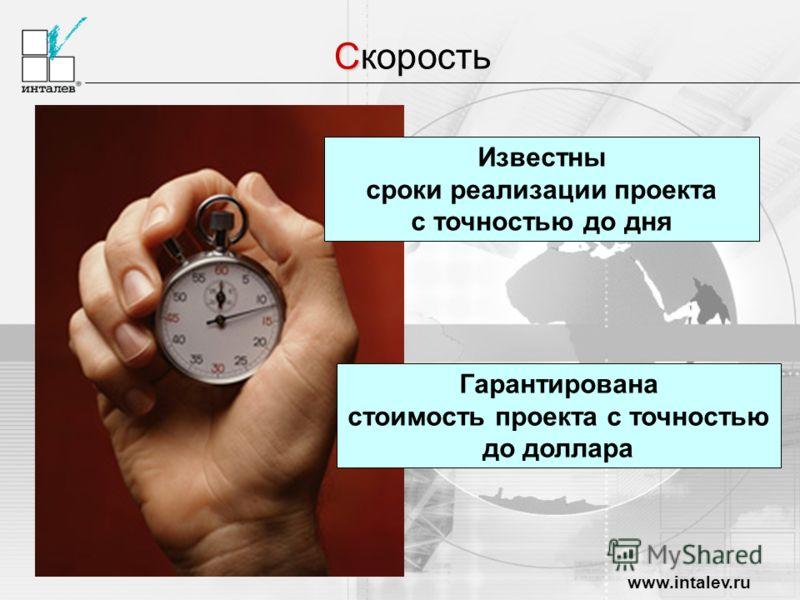 www.intalev.ru С Скорость Известны сроки реализации проекта с точностью до дня Гарантирована стоимость проекта с точностью до доллара