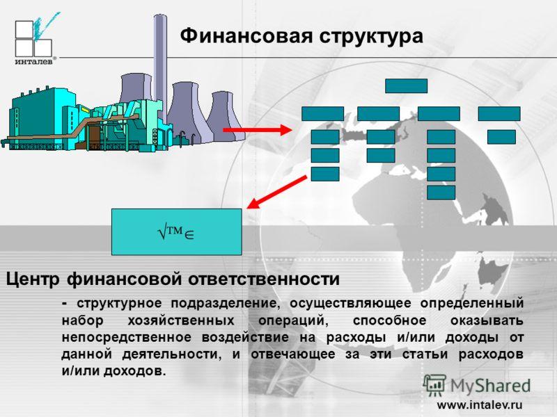 www.intalev.ru Финансовая структура Центр финансовой ответственности - структурное подразделение, осуществляющее определенный набор хозяйственных операций, способное оказывать непосредственное воздействие на расходы и/или доходы от данной деятельност