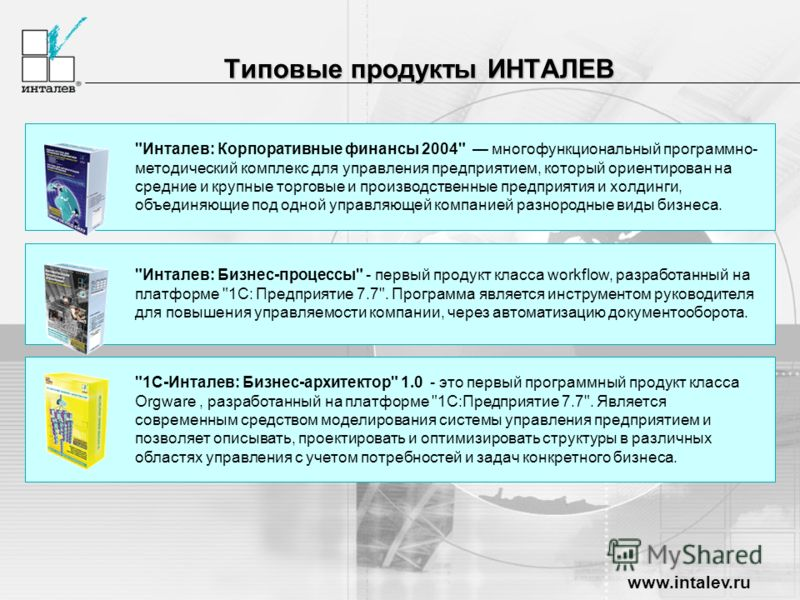 www.intalev.ru Типовые продукты ИНТАЛЕВ